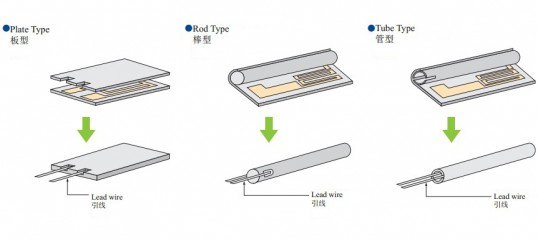 Alumina Ceramic Heater Innovacera