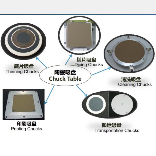 Porous Ceramic Vacuum Chuck
