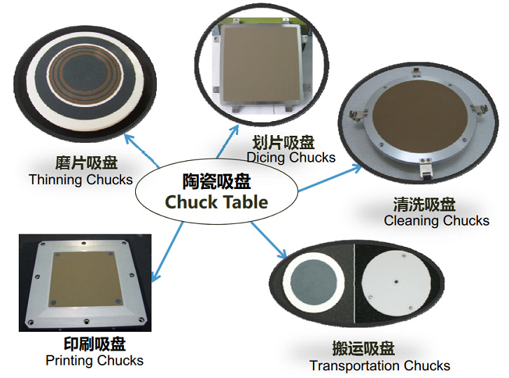 Porous Ceramic Chuck Table