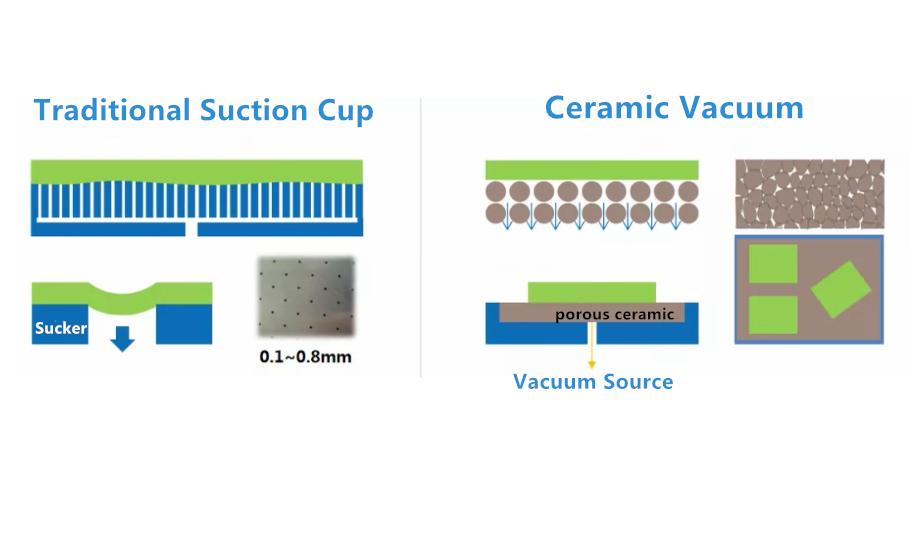 Porous Ceramic Vacuum Work