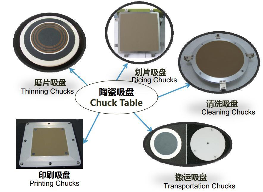 Porous Ceramic Vacuum
