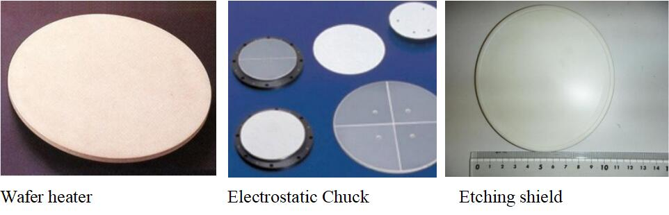 Components for semiconductor equipment